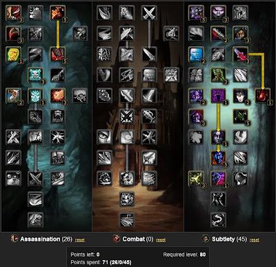 Ensy: Wow bot raid