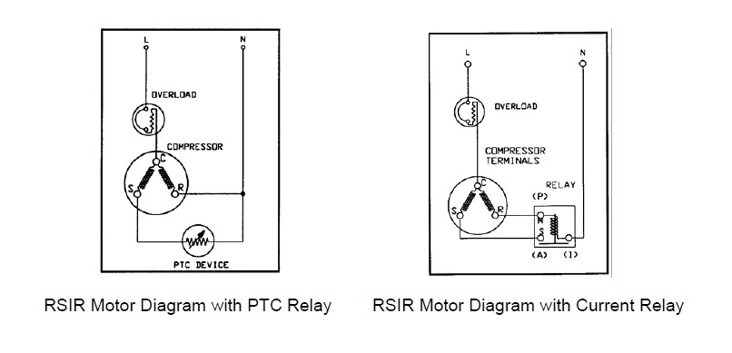 Bengkel ac dan kulkas: Jenis Motor Compressor