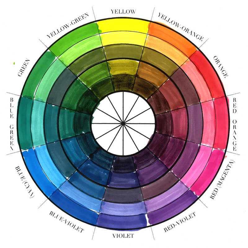 Ink Mixing The Harmless Dilettante - sample cmyk color chart