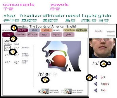 Ms. Q: Phonetic Symbols 音標 (DIY學發音)