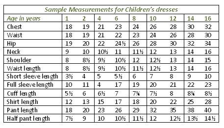 This Is The Standard Size Chart Commonly Used For Sching Children S Dresses