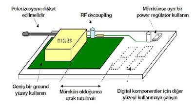 rf tasarım notları radyo frekans 434 mhz modül