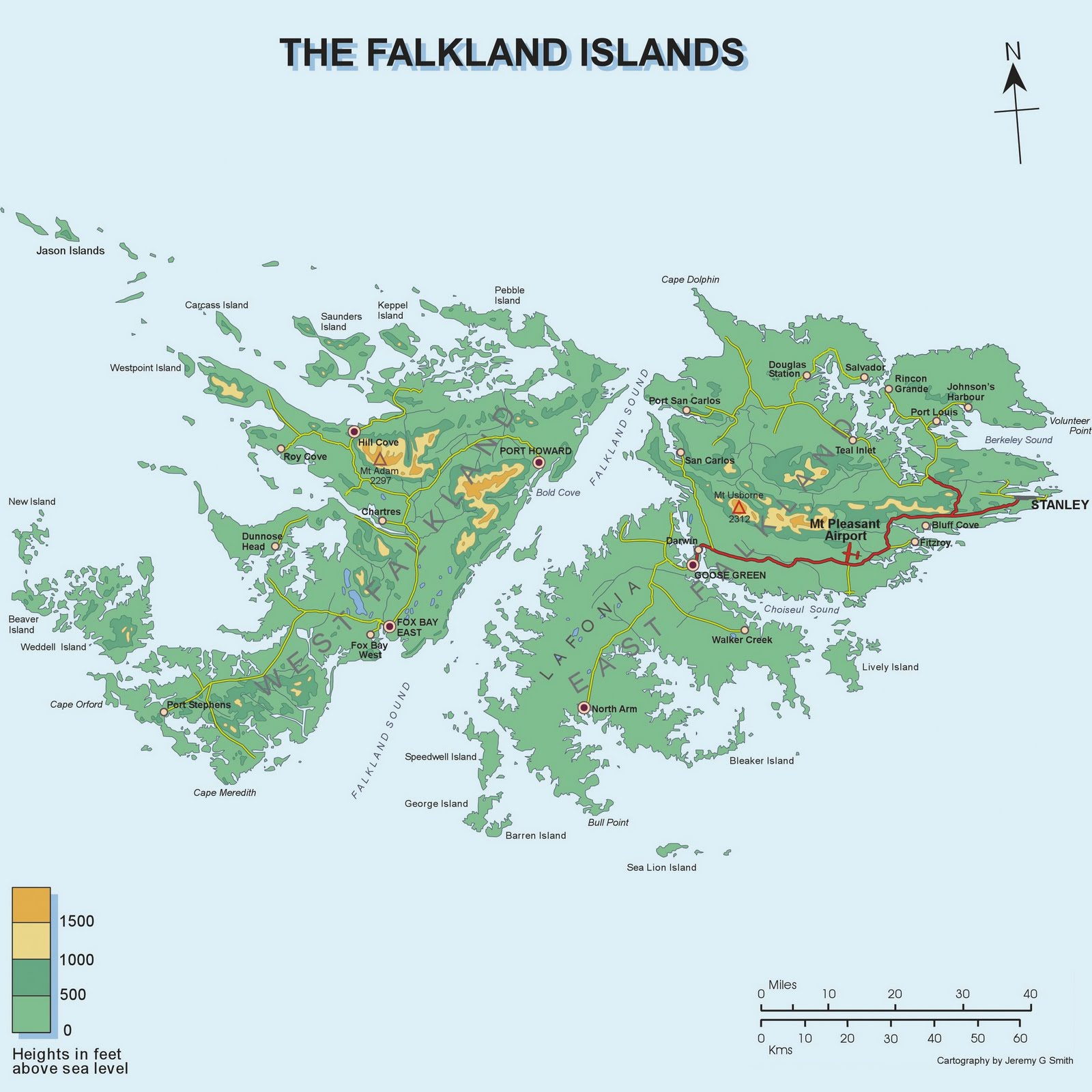 Nations Flags: The Falkland Islands