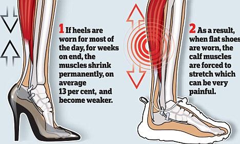 3ac23751b79 Shoe Shop Talk: The Cut Asks: Heels or Flats?