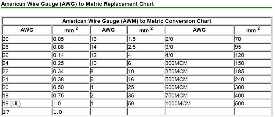2 12 Wire Vs 12 3