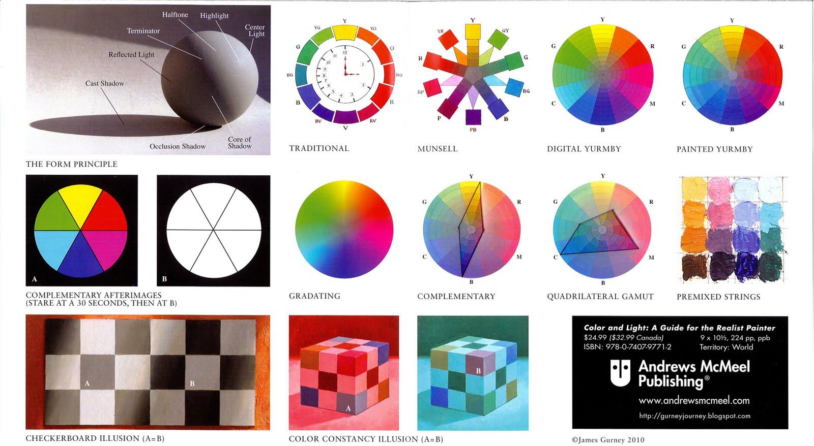 Color And Light James Gurney Pdfdownload Free Software