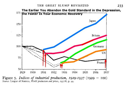 a history of the gold standard economics essay The two economic historians look at the flaws in another supposedly impregnable international monetary regime, the gold standard, and find reasons to fret about the single currency.