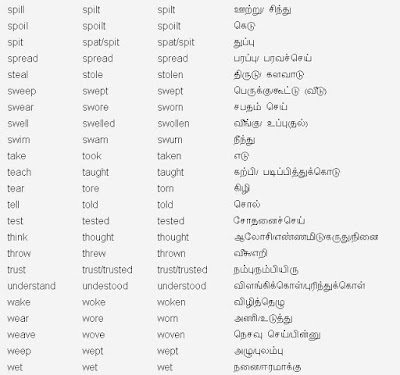 Swear meaning in tamil