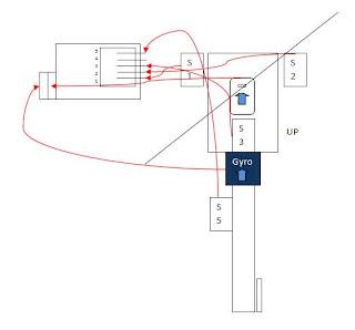 Slumberjer RC Blog: KDS Flymentor 3d