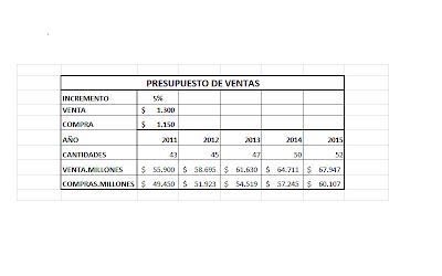 costos y presupuestos presupuesto de ventas y producción