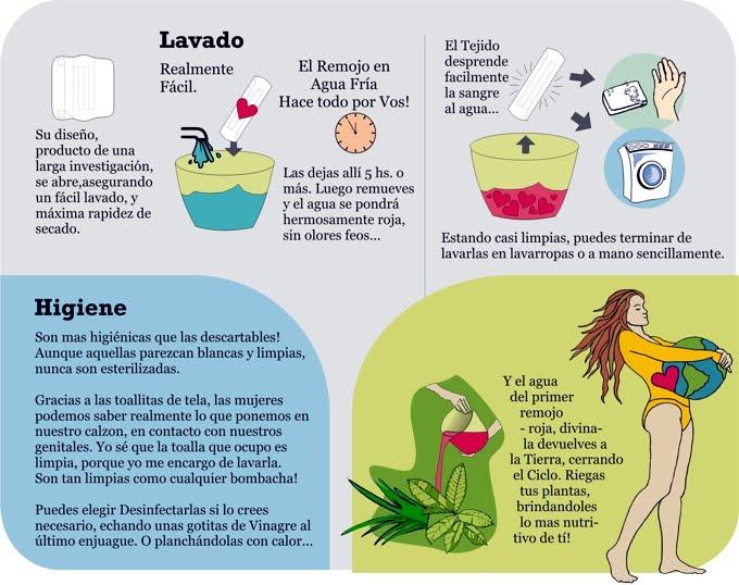 Toallitas Femeninas Ecológicas Saludables De Tela Lavado Y
