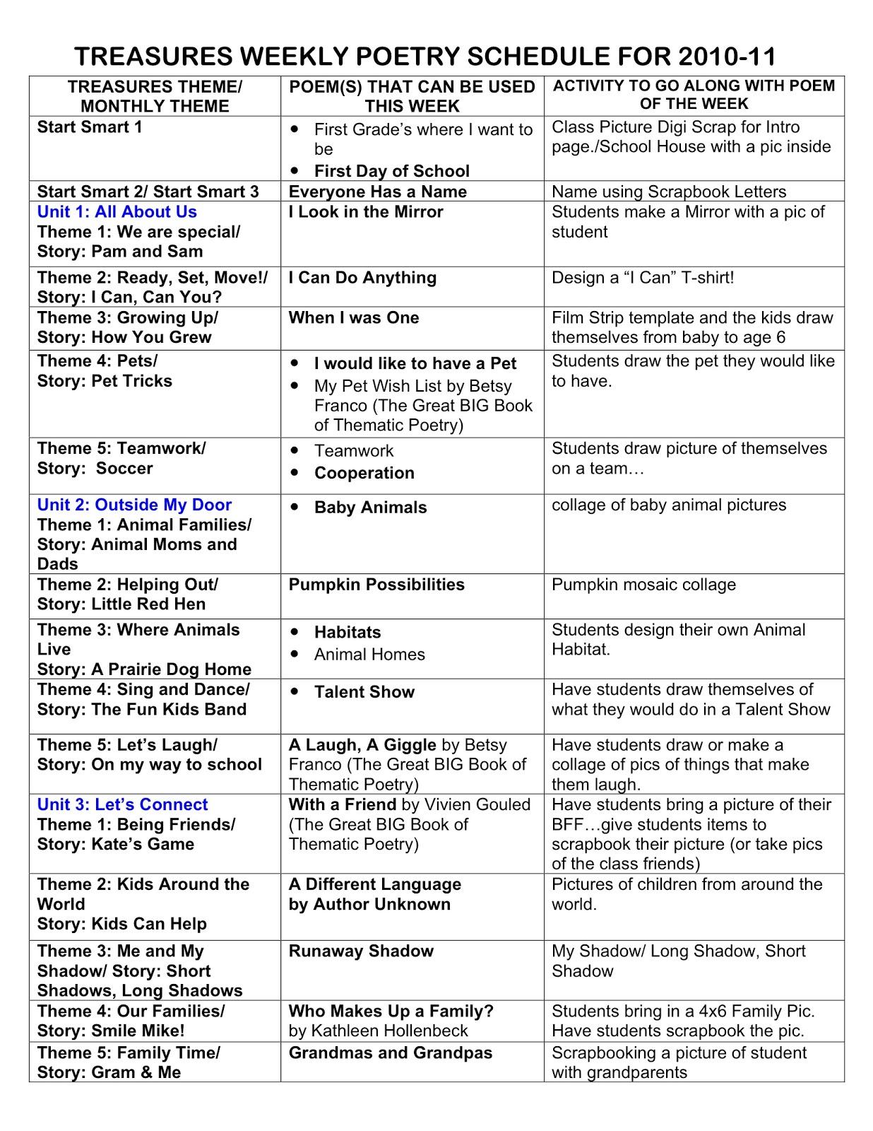 Just 4 Teachers Sharing Across Borders 1st Grade Poems Treasures Weekly Poetry Schedule For
