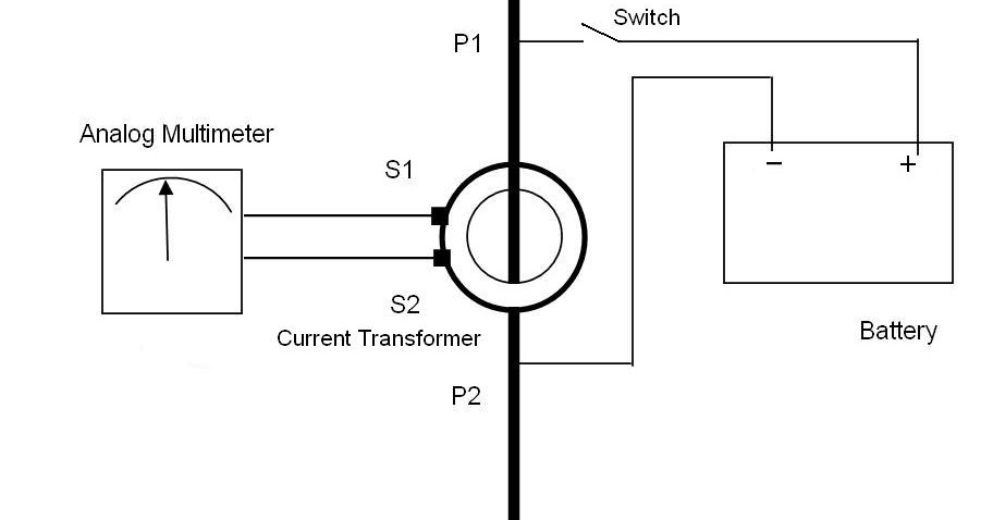 Checking the Polarity of Current Transformers