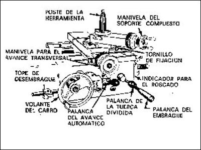 arnobis mecanica