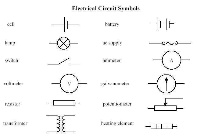 Circuitsymbols on One Line Electrical Symbols