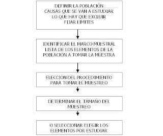 Metodologia de la investigaci n guia metodologica para dise os de investigacion - Esquema caso practico trabajo social ...