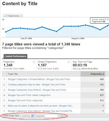 Google Analytics Content by title filter
