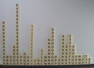 Bananagrammer Letter distributions in Bananagrams and other games