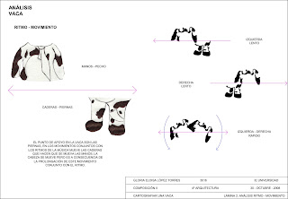iertz 08/09: La vaca se esta moviendo!!!!!!!