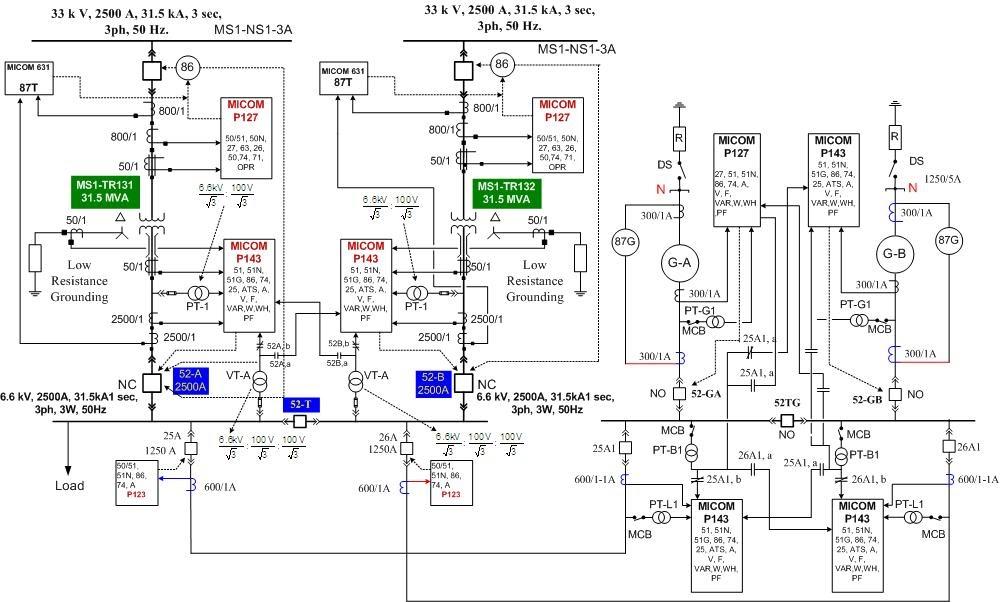 electric power: MTM Single Line Diagram