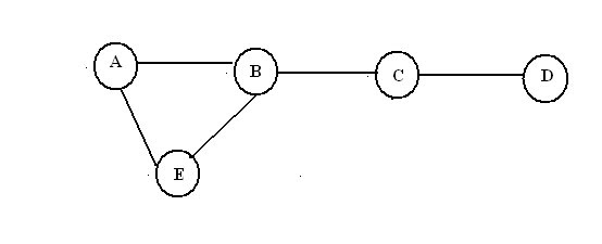Computer Science Study Guide: Half Clique Problem with