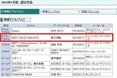 News] DBSK/TVXQ/Tohoshinki Japan's Best Album is Crowned Their First
