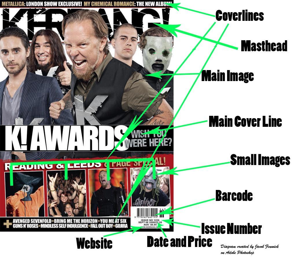 Kerrang dating cost