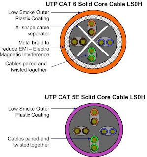 SHARINGDESU: UTP & STP PICTUREDIAGRAM