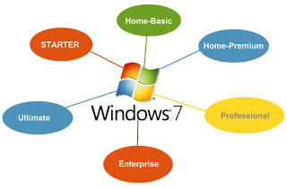 Windows 7 Now Available