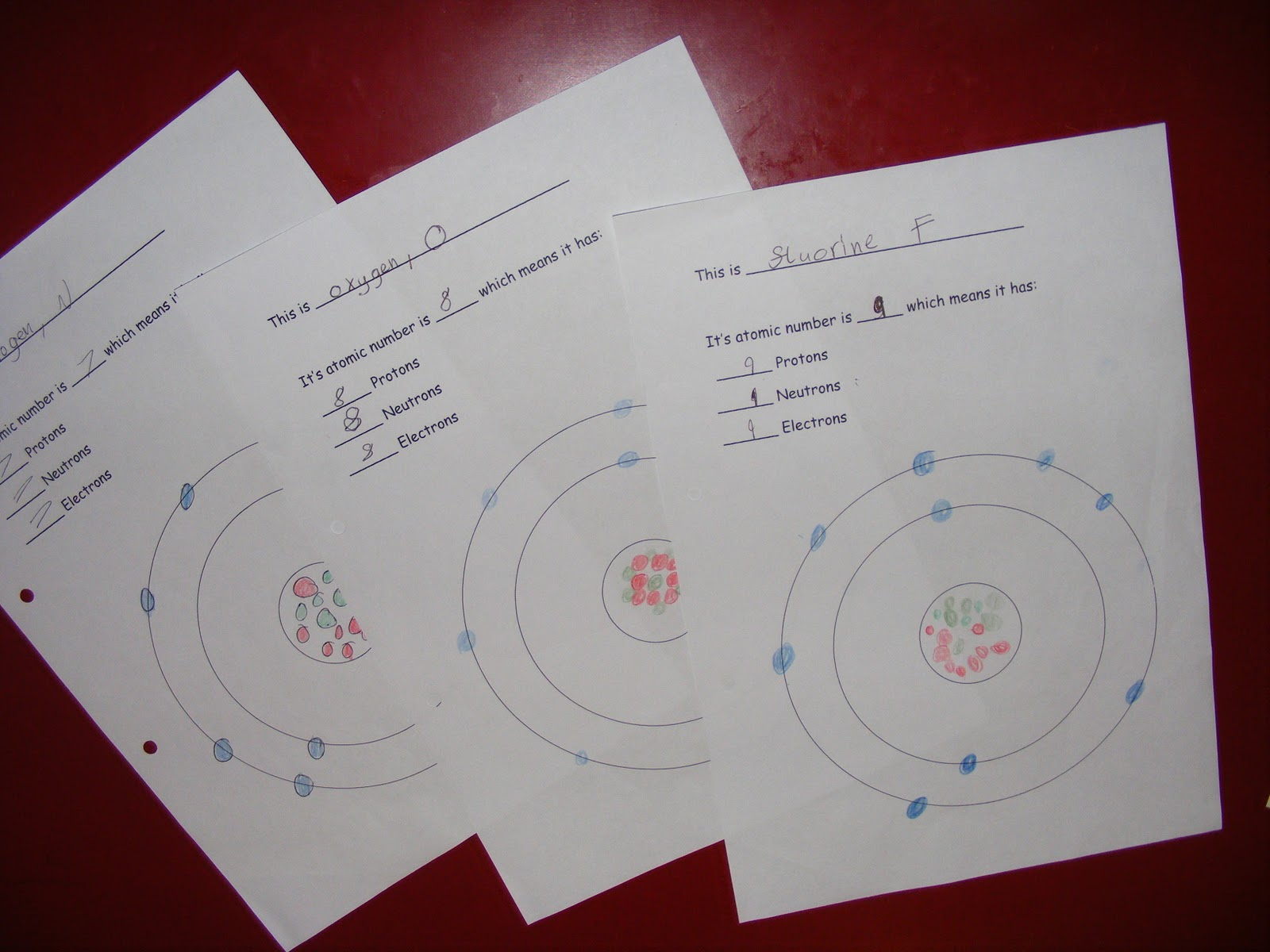 Worksheet Protons Neutrons And Electrons Practice