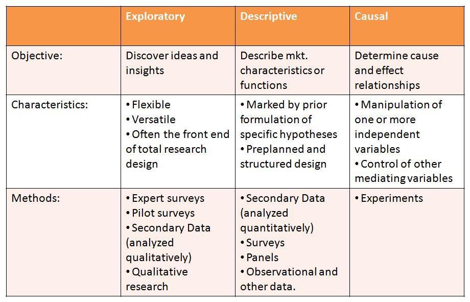 Characteristics Of A Descriptive Essay Descriptive Essay