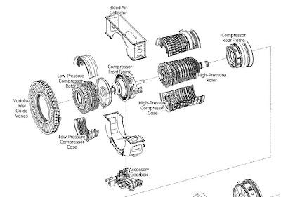 Lm2500 Gas Turbine Engine Gasoline Engine Wiring Diagram