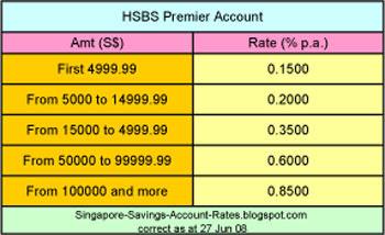 hsbc saving account singapore