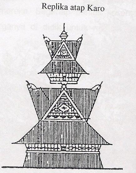 Rumah Adat Karo Vector : rumah, vector, Desain, Rumah