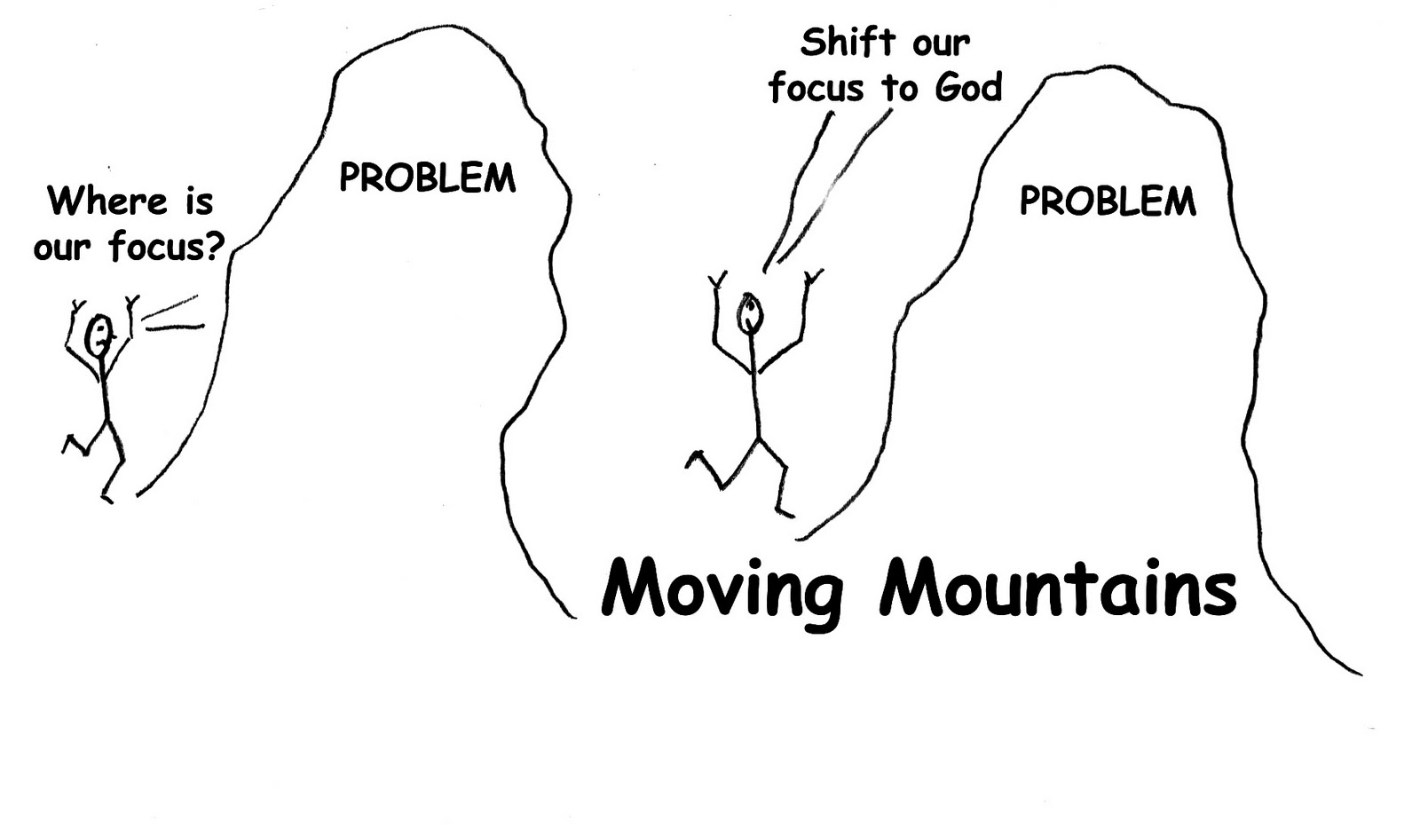 Getting To Know God: Moving Mountains