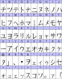 apellidos japoneses con significado