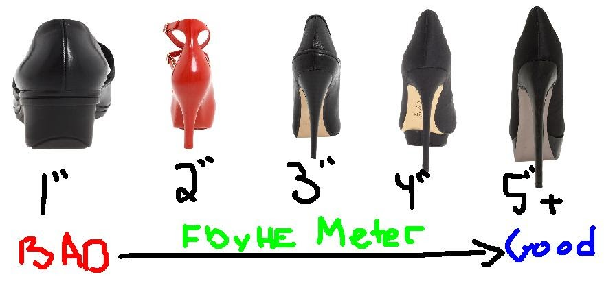 Shoes Heel Height Men