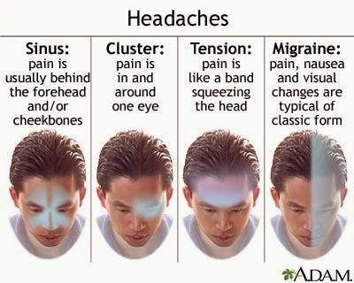 Natural Treatment For Barometric Pressure Headaches