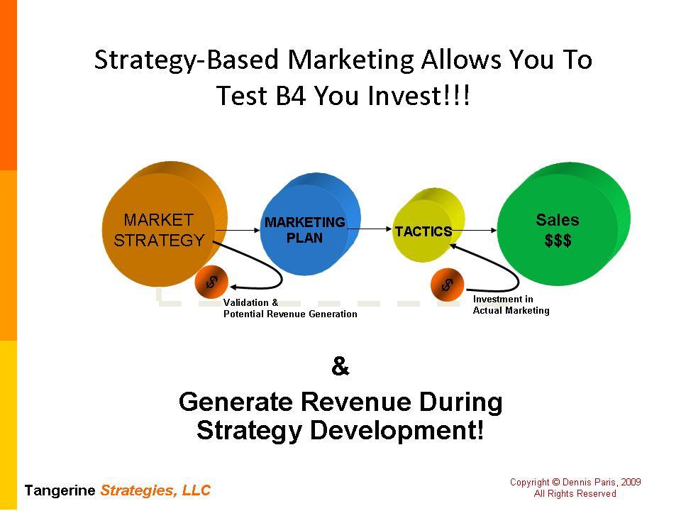 tangerine strategies small start up business strategy presentation