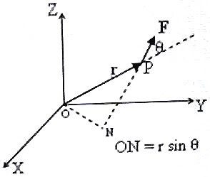 AP Physics Resources: AP Physics B and C- Equations to be