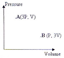 AP Physics Resources: AP Physics B