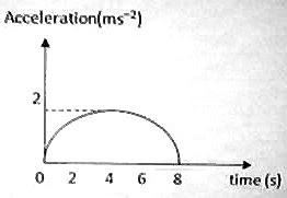 AP Physics Resources: AP Physics B and C