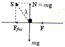 AP Physics Resources: Newton's Laws of Motion for AP