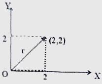 AP Physics Resources: AP Physics B & C- Work, Energy