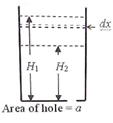 Physicsplus: Fluid Mechanics