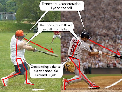 proper batting stance for softball - peywarmload blood pressure diagram of correct posture correct softball swing diagram #9