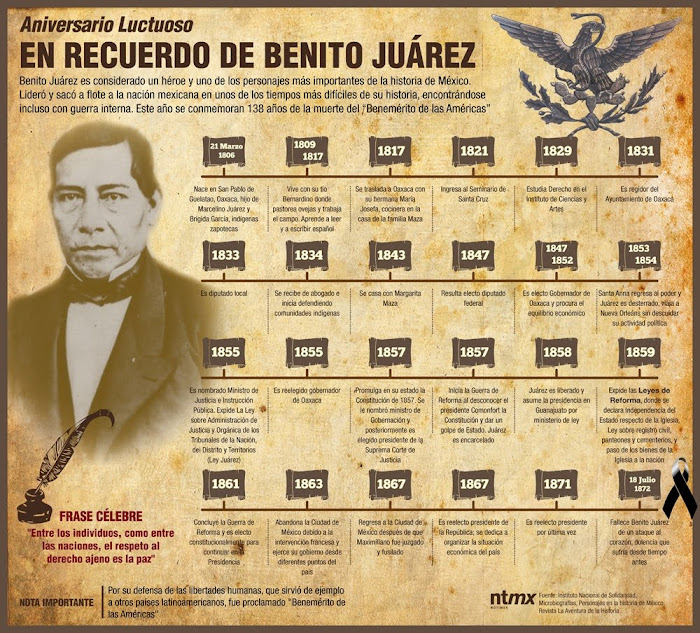 benito,juarez,mexico, historia,heroe,reforma,leyes, indigena