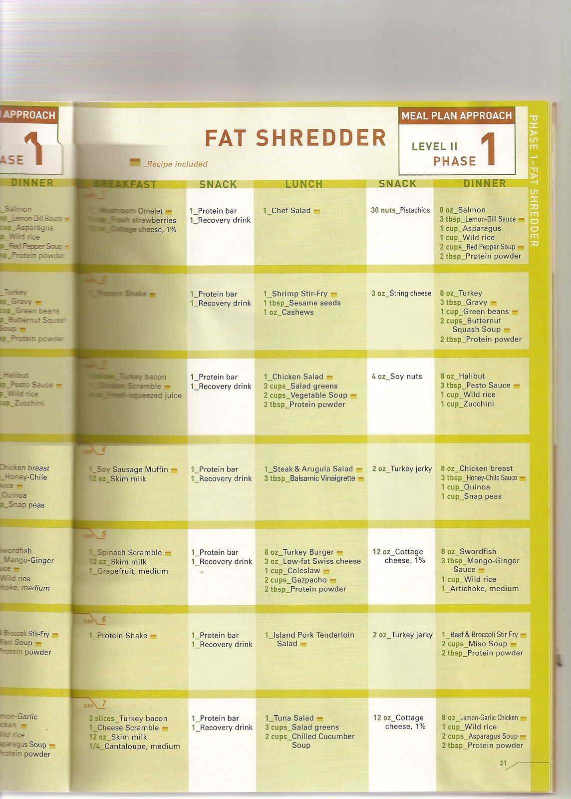 Self Inflicted P90x Day 18 Yoga X And Nutrition Plan