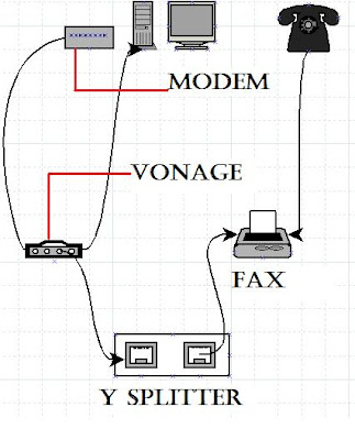 Fax Machine Wiring Diagram, Fax, Free Engine Image For