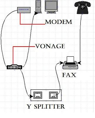 Junk Box: Vonage Error Code 007 and a Fax Machine